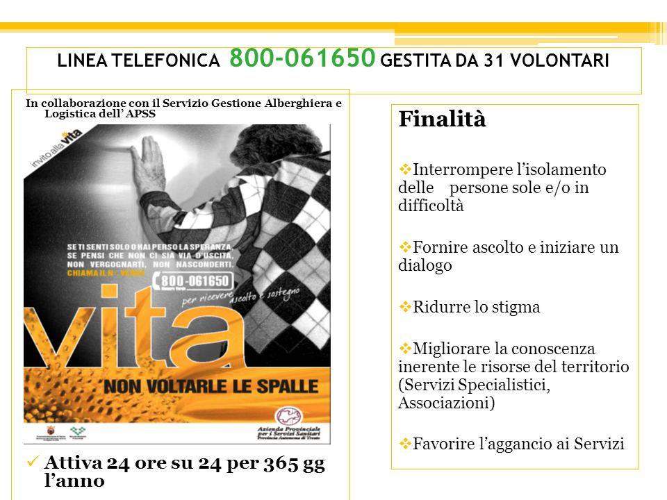 LINEA TELEFONICA 800-061650 GESTITA DA 31 VOLONTARI Finalità Interrompere lisolamento delle persone sole e/o in difficoltà Fornire ascolto e iniziare