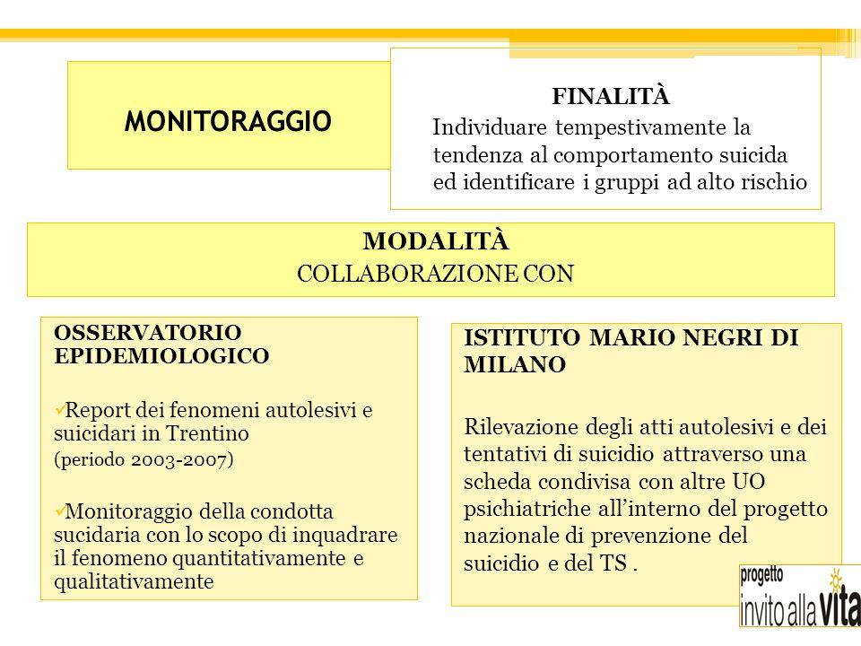 MONITORAGGIO OSSERVATORIO EPIDEMIOLOGICO Report dei fenomeni autolesivi e suicidari in Trentino (periodo 2003-2007) Monitoraggio della condotta sucida
