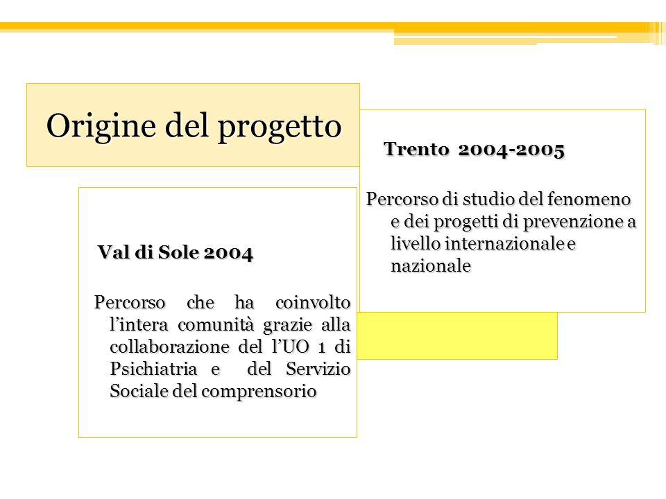 Val di Sole 2004 Val di Sole 2004 Percorso che ha coinvolto lintera comunità grazie alla collaborazione del lUO 1 di Psichiatria e del Servizio Social