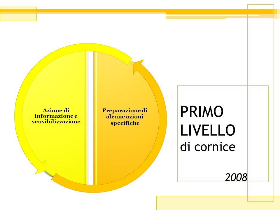PRIMO LIVELLO di cornice 2008 Preparazione di alcune azioni specifiche Azione di informazione e sensibilizzazione