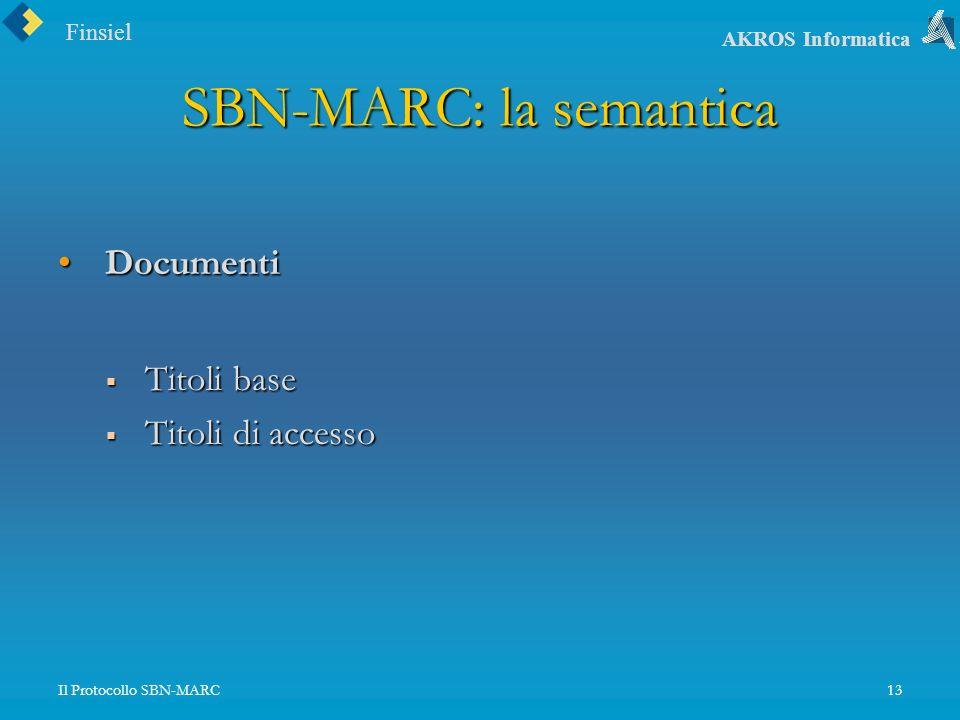 Finsiel AKROS Informatica Il Protocollo SBN-MARC13 SBN-MARC: la semantica Documenti Documenti Titoli base Titoli base Titoli di accesso Titoli di accesso