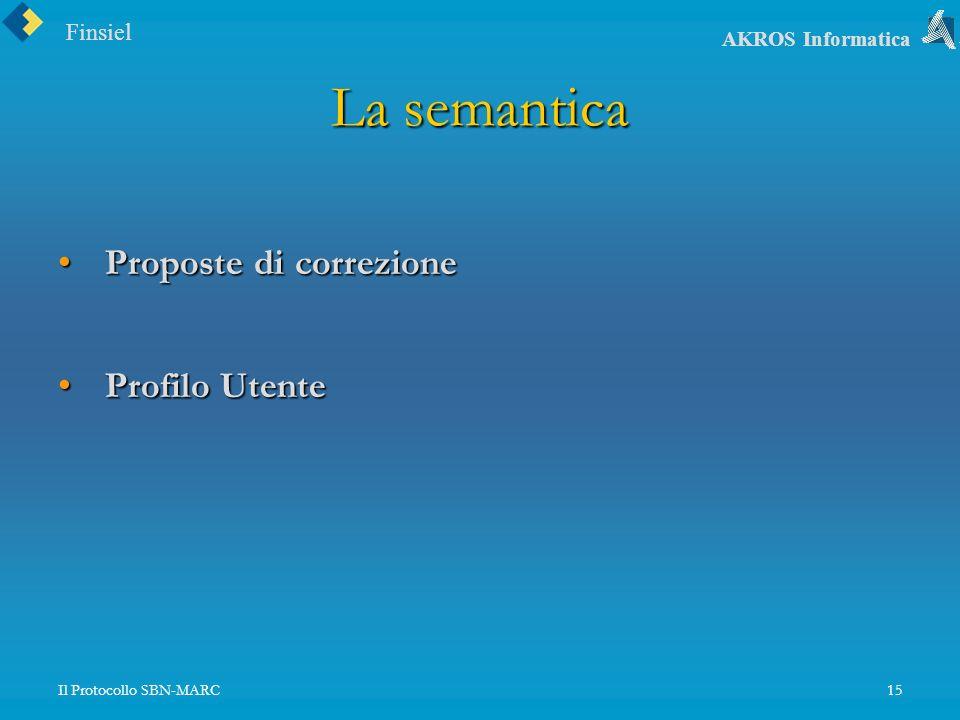 Finsiel AKROS Informatica Il Protocollo SBN-MARC15 La semantica Proposte di correzione Proposte di correzione Profilo Utente Profilo Utente