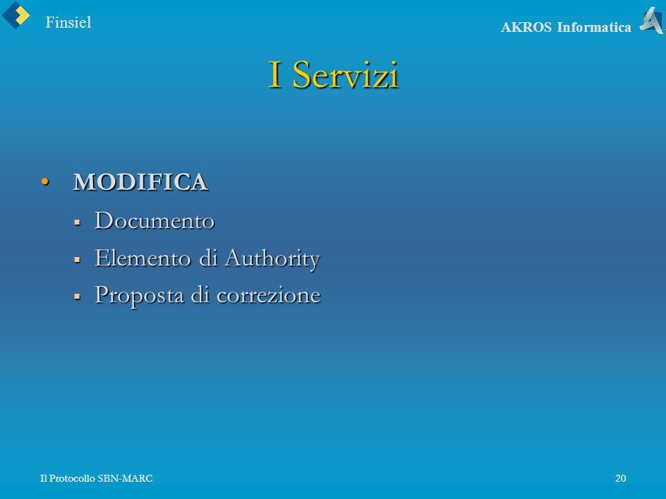 Finsiel AKROS Informatica Il Protocollo SBN-MARC20 I Servizi MODIFICA MODIFICA Documento Documento Elemento di Authority Elemento di Authority Proposta di correzione Proposta di correzione