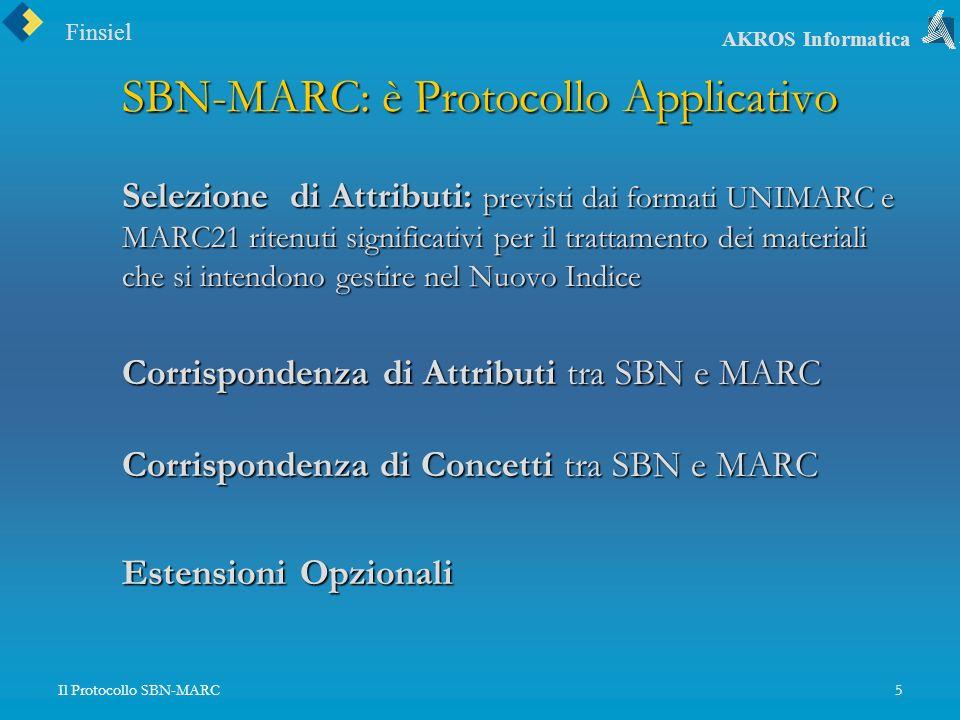 Finsiel AKROS Informatica Il Protocollo SBN-MARC5 SBN-MARC: è Protocollo Applicativo Selezione di Attributi: previsti dai formati UNIMARC e MARC21 ritenuti significativi per il trattamento dei materiali che si intendono gestire nel Nuovo Indice Corrispondenza di Attributi tra SBN e MARC Corrispondenza di Concetti tra SBN e MARC Corrispondenza di Concetti tra SBN e MARC Estensioni Opzionali