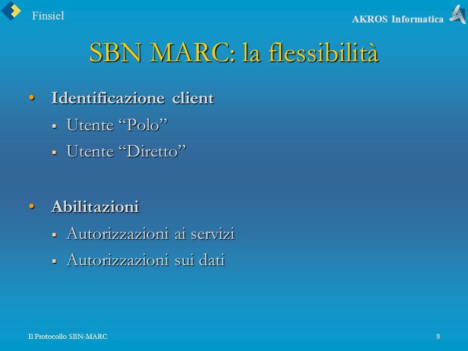 Finsiel AKROS Informatica Il Protocollo SBN-MARC8 SBN MARC: la flessibilità Identificazione client Identificazione client Utente Polo Utente Polo Utente Diretto Utente Diretto Abilitazioni Abilitazioni Autorizzazioni ai servizi Autorizzazioni ai servizi Autorizzazioni sui dati Autorizzazioni sui dati