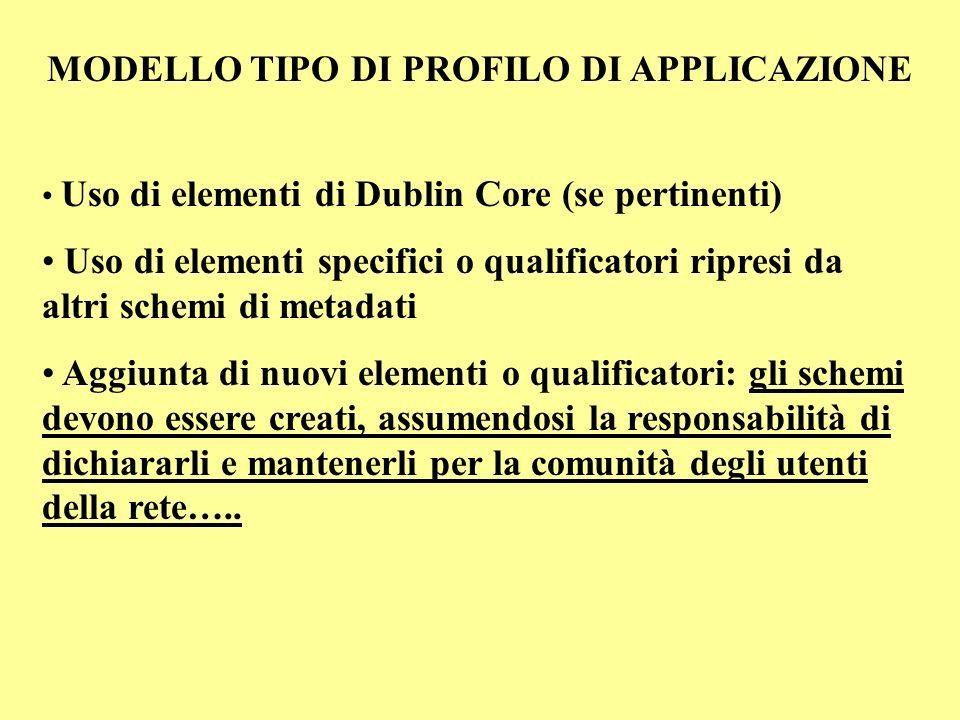 MODELLO TIPO DI PROFILO DI APPLICAZIONE Uso di elementi di Dublin Core (se pertinenti) Uso di elementi specifici o qualificatori ripresi da altri sche