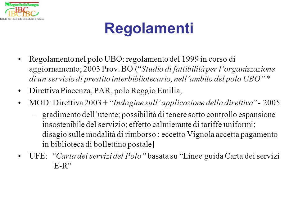 Regolamenti Regolamento nel polo UBO: regolamento del 1999 in corso di aggiornamento; 2003 Prov. BO (Studio di fattibilità per lorganizzazione di un s
