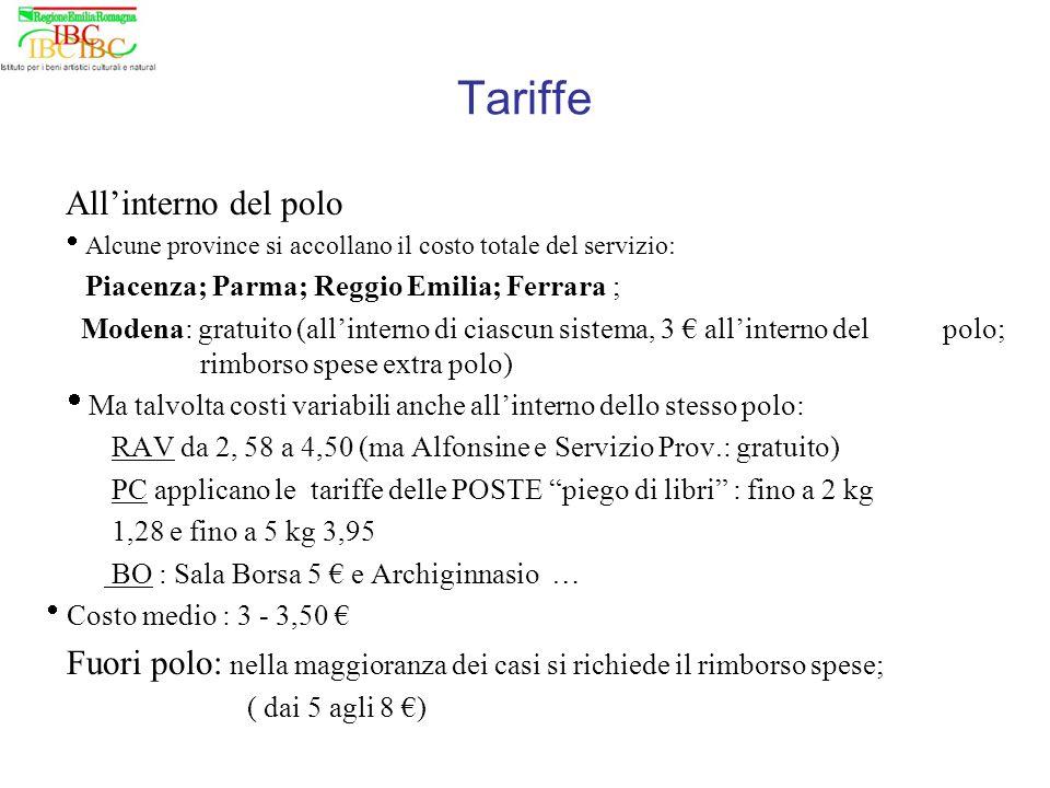 Tariffe Allinterno del polo Alcune province si accollano il costo totale del servizio: Piacenza; Parma; Reggio Emilia; Ferrara ; Modena: gratuito (all
