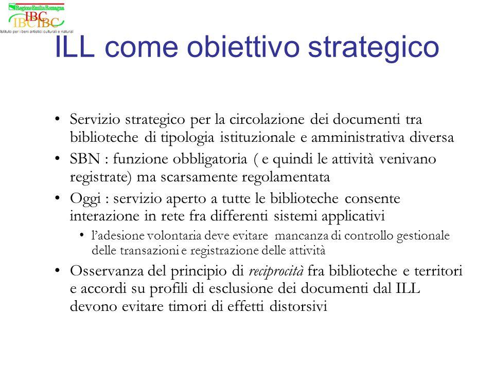 Servizio strategico per la circolazione dei documenti tra biblioteche di tipologia istituzionale e amministrativa diversa SBN : funzione obbligatoria