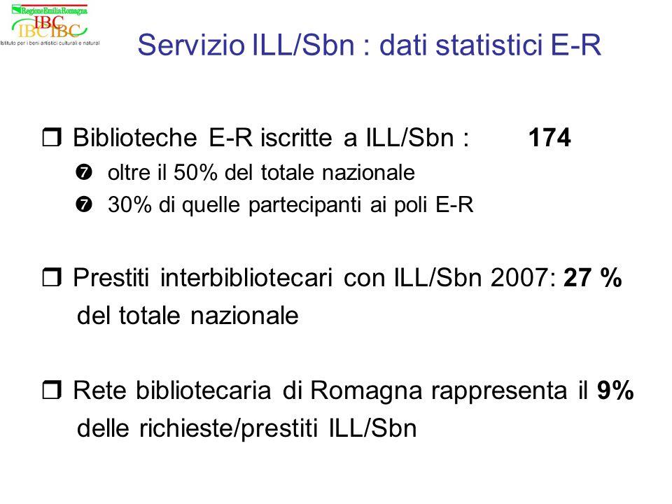 Servizio ILL/Sbn : dati statistici E-R r Biblioteche E-R iscritte a ILL/Sbn : 174 ' oltre il 50% del totale nazionale ' 30% di quelle partecipanti ai poli E-R r Prestiti interbibliotecari con ILL/Sbn 2007: 27 % del totale nazionale r Rete bibliotecaria di Romagna rappresenta il 9% delle richieste/prestiti ILL/Sbn