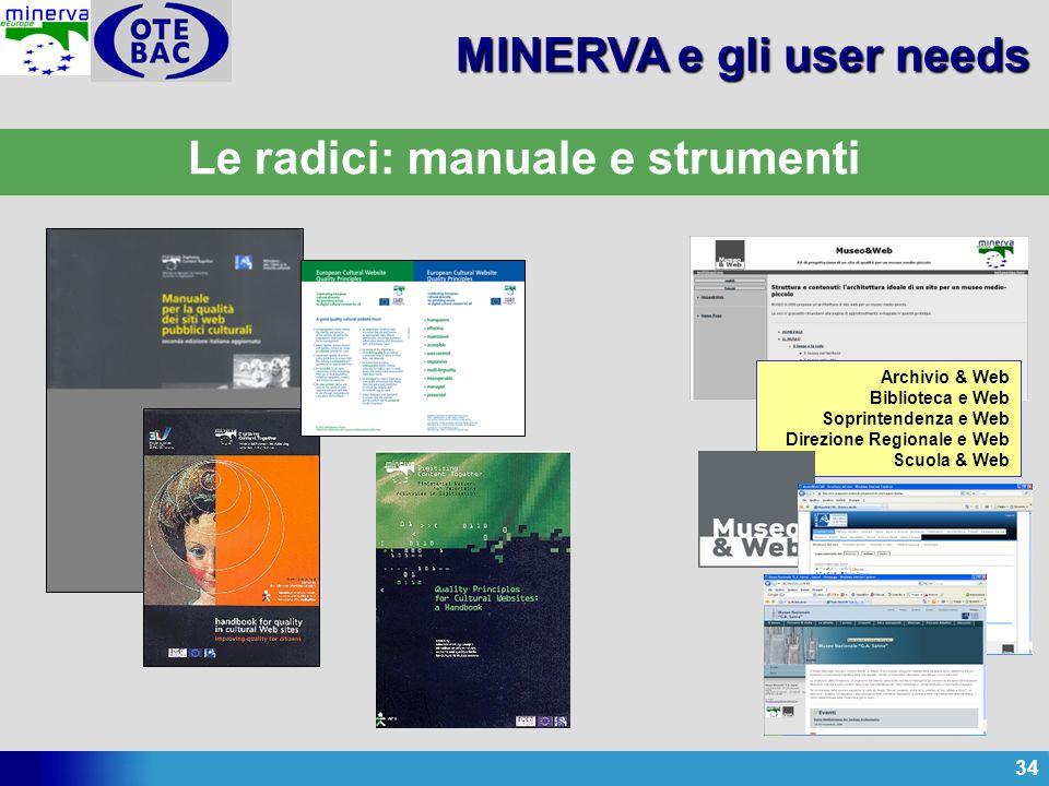34 Le radici: manuale e strumenti Archivio & Web Biblioteca e Web Soprintendenza e Web Direzione Regionale e Web Scuola & Web MINERVA e gli user needs