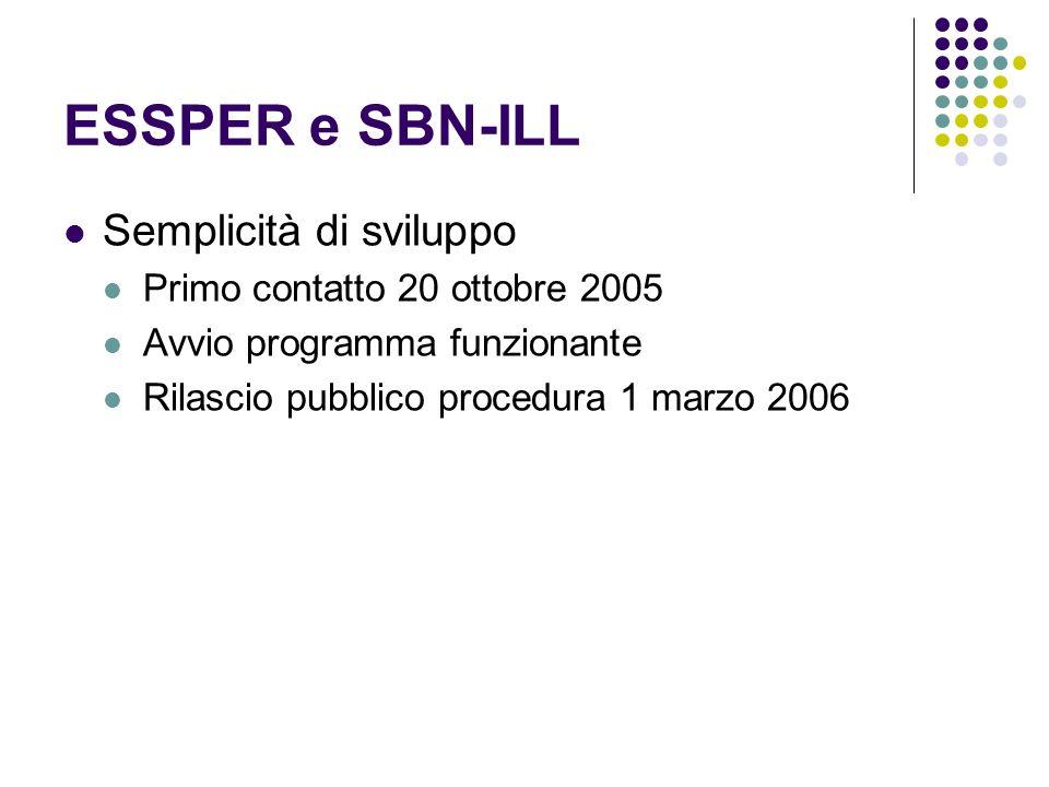 ESSPER e SBN-ILL Semplicità di sviluppo Primo contatto 20 ottobre 2005 Avvio programma funzionante Rilascio pubblico procedura 1 marzo 2006