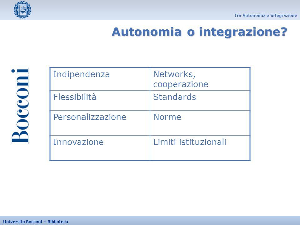 Tra Autonomia e integrazione Università Bocconi – Biblioteca Autonomia o integrazione? IndipendenzaNetworks, cooperazione FlessibilitàStandards Person