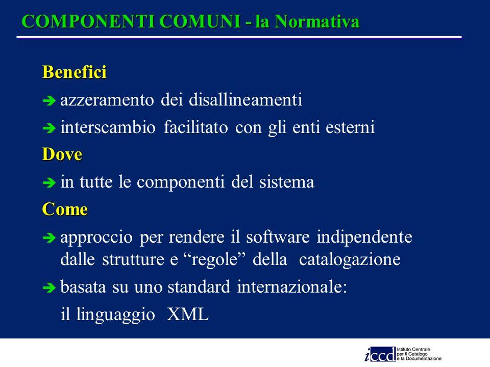 Benefici azzeramento dei disallineamenti interscambio facilitato con gli enti esterniDove in tutte le componenti del sistemaCome approccio per rendere il software indipendente dalle strutture e regole della catalogazione basata su uno standard internazionale: il linguaggio XML COMPONENTI COMUNI - la Normativa