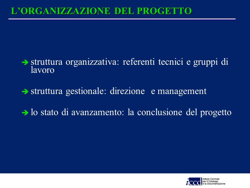 struttura organizzativa: referenti tecnici e gruppi di lavoro struttura gestionale: direzione e management lo stato di avanzamento: la conclusione del progetto LORGANIZZAZIONE DEL PROGETTO