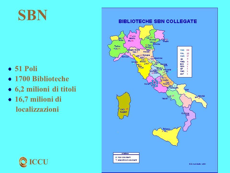 ICCU SBN 51 Poli 1700 Biblioteche 6,2 milioni di titoli 16,7 milioni di localizzazioni