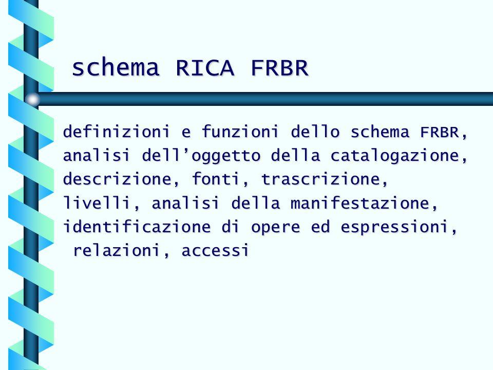 schema RICA FRBR definizioni e funzioni dello schema FRBR, analisi delloggetto della catalogazione, descrizione, fonti, trascrizione, livelli, analisi della manifestazione, identificazione di opere ed espressioni, relazioni, accessi relazioni, accessi