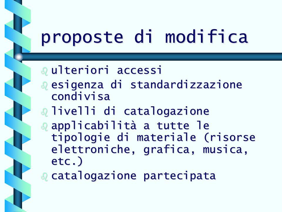 proposte di modifica b ulteriori accessi b esigenza di standardizzazione condivisa b livelli di catalogazione b applicabilità a tutte le tipologie di materiale (risorse elettroniche, grafica, musica, etc.) b catalogazione partecipata