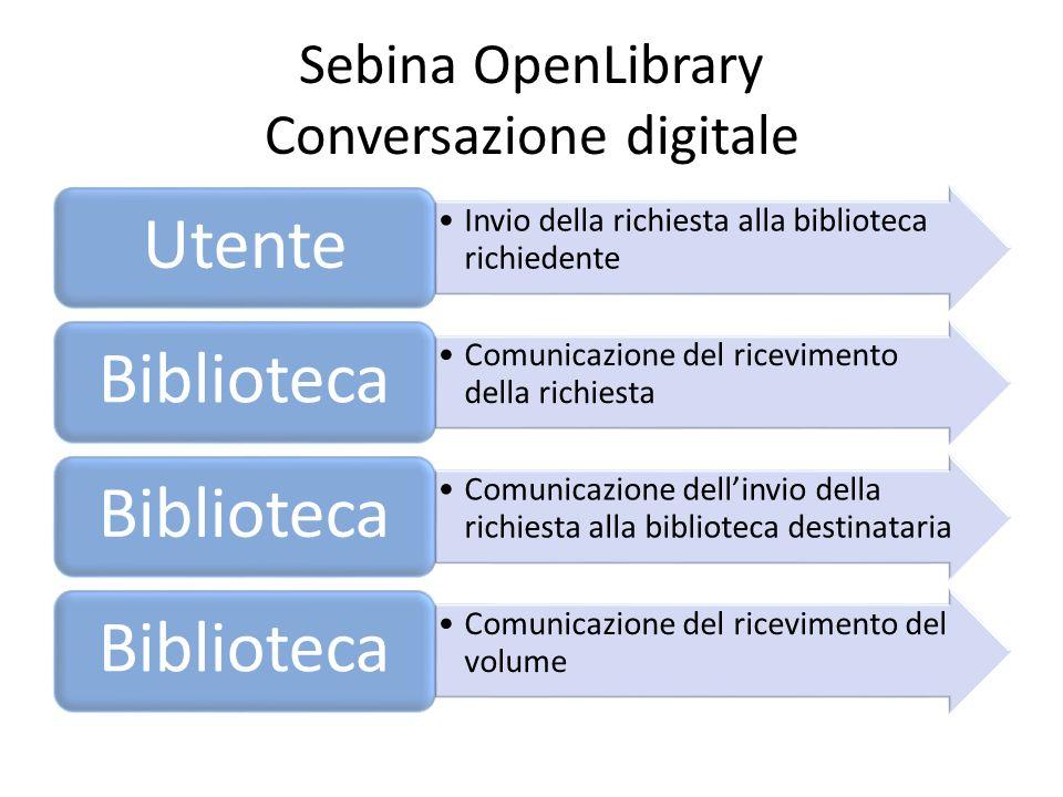 Sebina OpenLibrary Conversazione digitale Invio della richiesta alla biblioteca richiedente Utente Comunicazione del ricevimento della richiesta Bibli