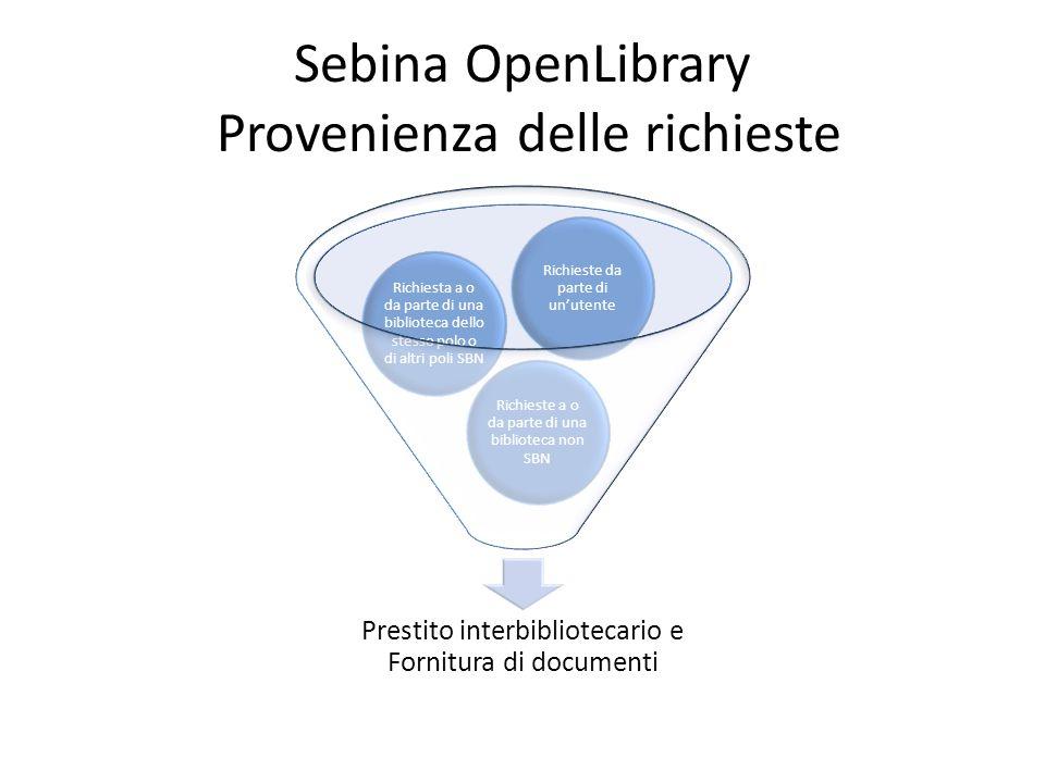 Sebina OpenLibrary Provenienza delle richieste Prestito interbibliotecario e Fornitura di documenti Richieste a o da parte di una biblioteca non SBN R