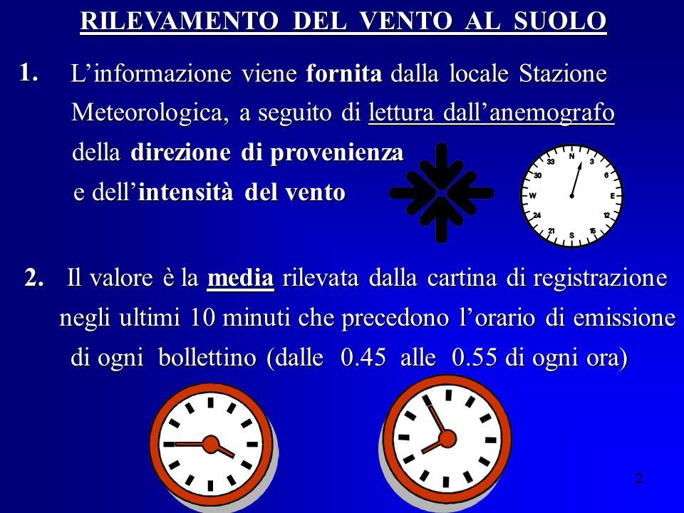 36° Stormo Ufficio Meteorologico Aeroportuale Briefing SV/meteo del 4 febbraio 2005