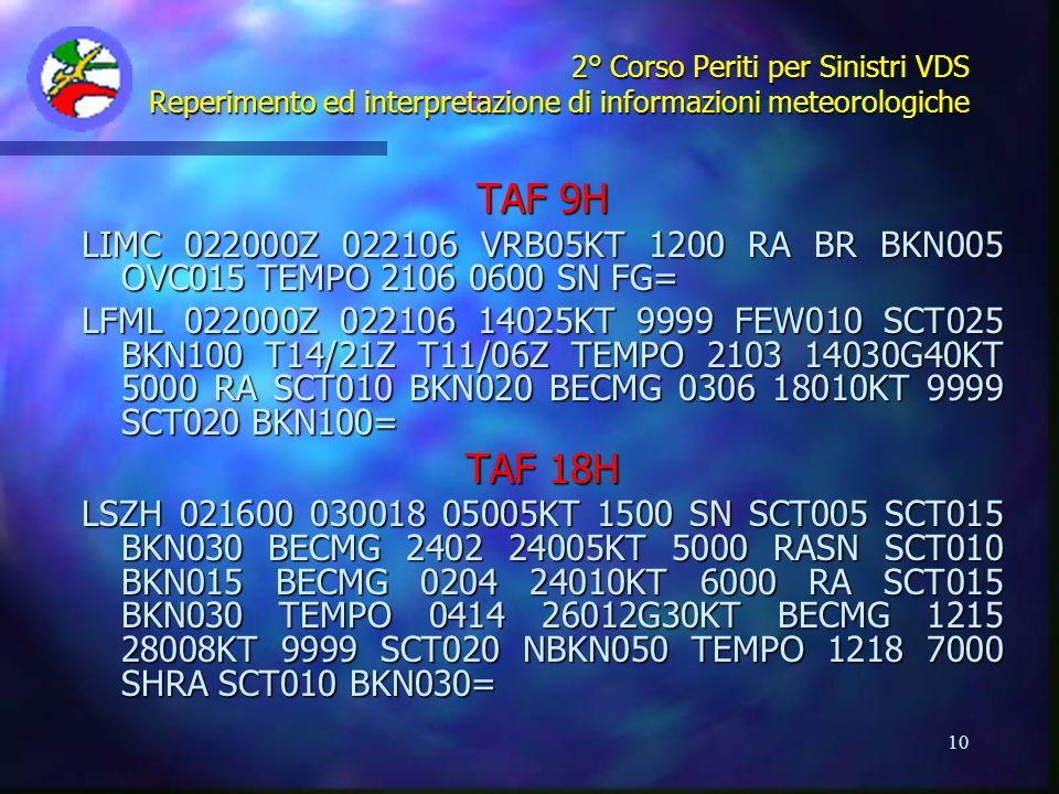 10 2° Corso Periti per Sinistri VDS Reperimento ed interpretazione di informazioni meteorologiche TAF 9H LIMC 022000Z 022106 VRB05KT 1200 RA BR BKN005