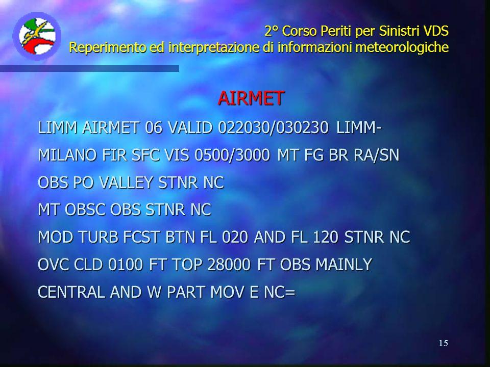 15 2° Corso Periti per Sinistri VDS Reperimento ed interpretazione di informazioni meteorologiche AIRMET LIMM AIRMET 06 VALID 022030/030230 LIMM- MILA