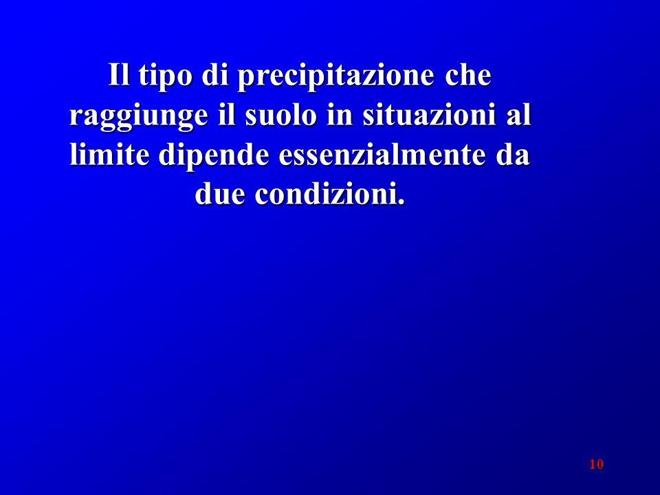 10 Il tipo di precipitazione che raggiunge il suolo in situazioni al limite dipende essenzialmente da due condizioni.