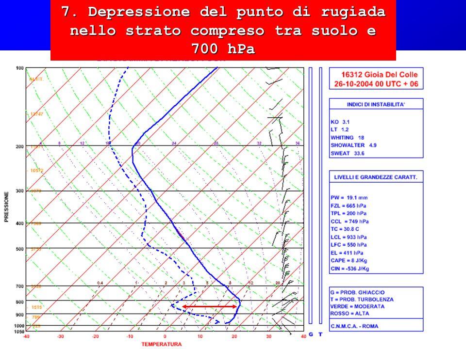30 7. Depressione del punto di rugiada nello strato compreso tra suolo e 700 hPa