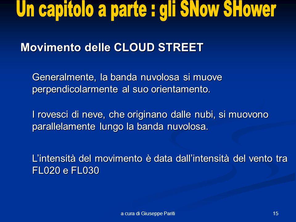 15a cura di Giuseppe Pariti Movimento delle CLOUD STREET Generalmente, la banda nuvolosa si muove perpendicolarmente al suo orientamento.