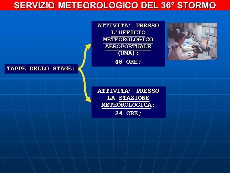 SERVIZIO METEOROLOGICO DEL 36° STORMO TAPPE DELLO STAGE: ATTIVITA PRESSO LUFFICIO METEOROLOGICO AEROPORTUALE (UMA): 48 ORE; ATTIVITA PRESSO LA STAZION