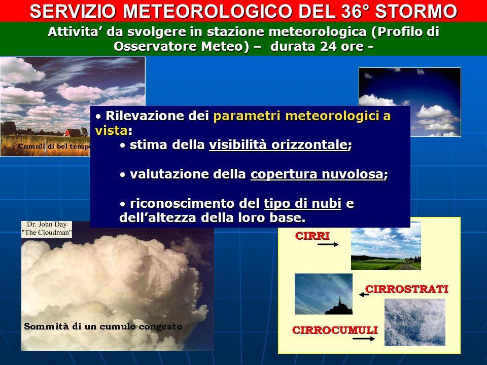 SERVIZIO METEOROLOGICO DEL 36° STORMO Attivita da svolgere in stazione meteorologica (Profilo di Osservatore Meteo) – durata 24 ore - Rilevazione dei