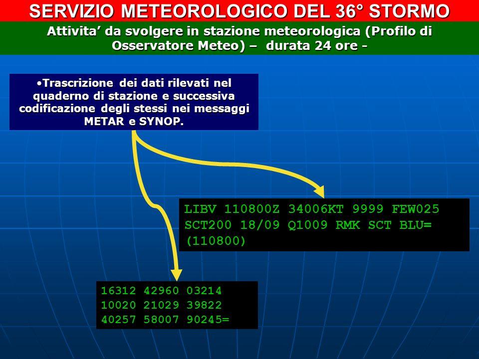 SERVIZIO METEOROLOGICO DEL 36° STORMO Trascrizione dei dati rilevati nel quaderno di stazione e successiva codificazione degli stessi nei messaggi MET