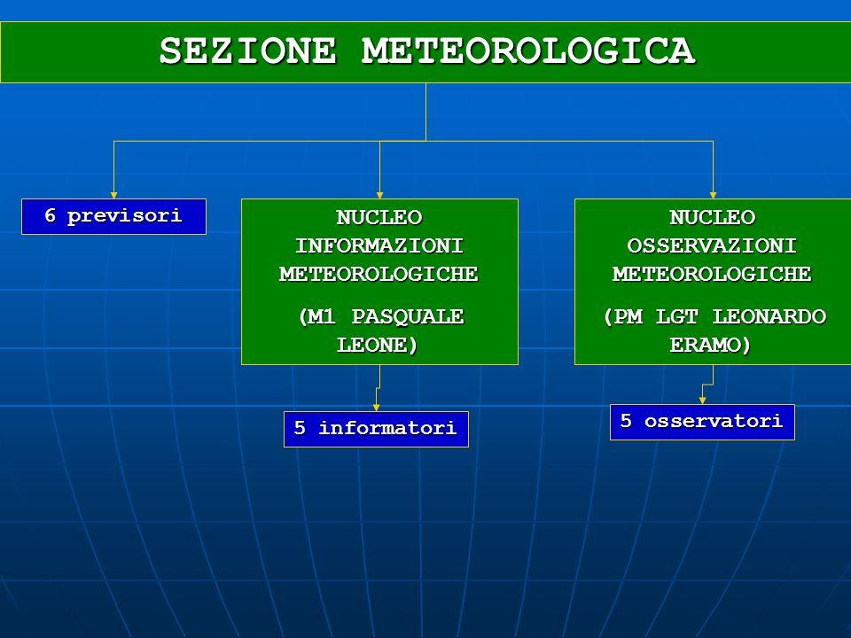 SEZIONE METEOROLOGICA NUCLEO INFORMAZIONI METEOROLOGICHE (M1 PASQUALE LEONE) 6 previsori NUCLEO OSSERVAZIONI METEOROLOGICHE (PM LGT LEONARDO ERAMO) 5