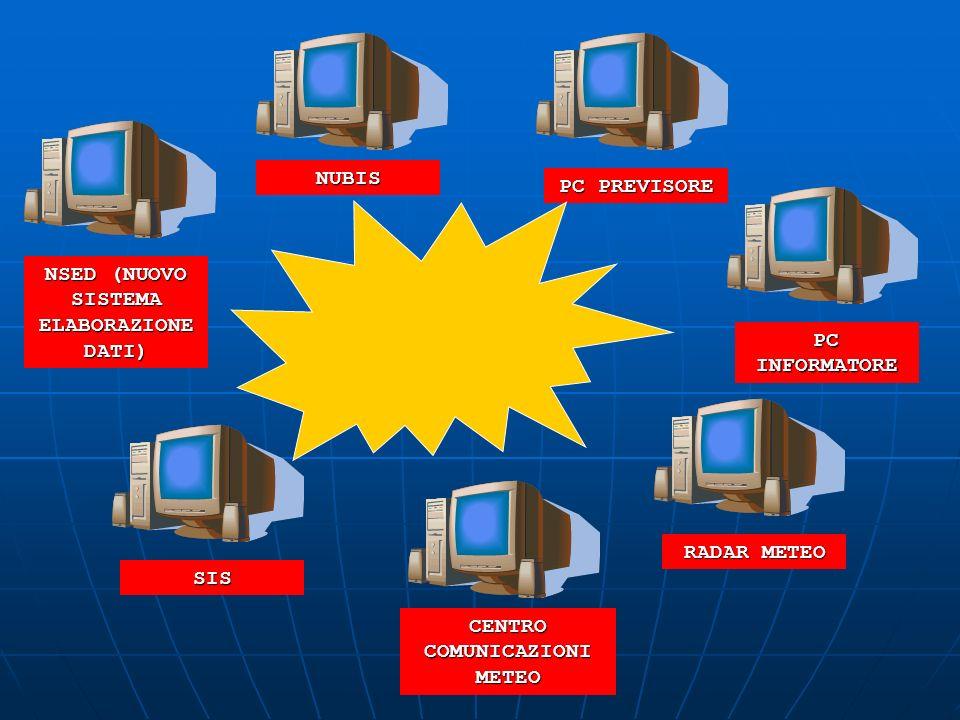 NSED (NUOVO SISTEMA ELABORAZIONE DATI) NUBIS PC PREVISORE PC INFORMATORE SIS CENTRO COMUNICAZIONI METEO RADAR METEO