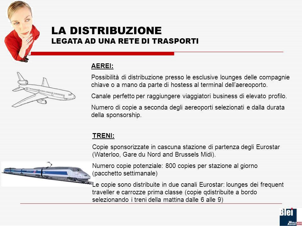 AEREI: Possibilità di distribuzione presso le esclusive lounges delle compagnie chiave o a mano da parte di hostess al terminal dellaereoporto.