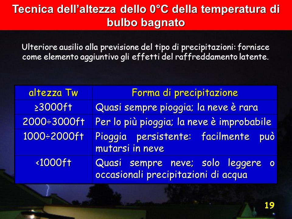 Vittorio Villasmunta 19 Tecnica dellaltezza dello 0°C della temperatura di bulbo bagnato Ulteriore ausilio alla previsione del tipo di precipitazioni:
