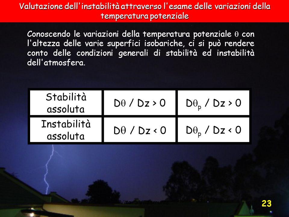 Vittorio Villasmunta 23 Conoscendo le variazioni della temperatura potenziale con l'altezza delle varie superfici isobariche, ci si può rendere conto