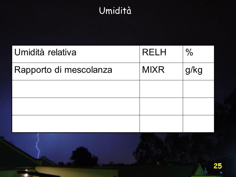 Vittorio Villasmunta 25 Umidità relativaRELH% Rapporto di mescolanzaMIXRg/kg Umidità