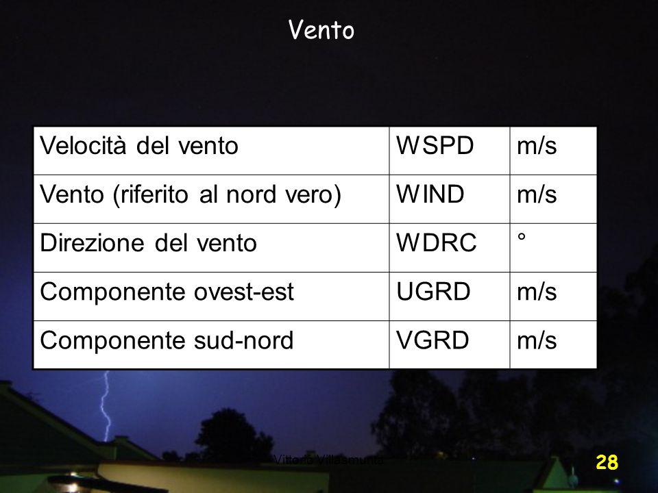 Vittorio Villasmunta 28 Velocità del ventoWSPDm/s Vento (riferito al nord vero)WINDm/s Direzione del ventoWDRC° Componente ovest-estUGRDm/s Componente