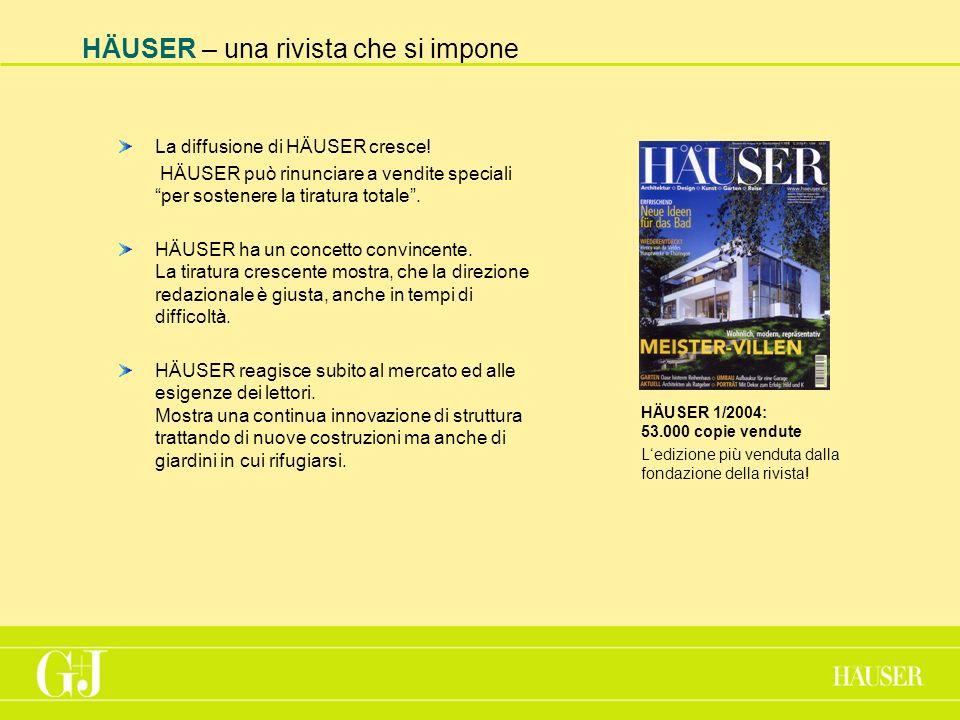 HÄUSER – una rivista che si impone La diffusione di HÄUSER cresce.