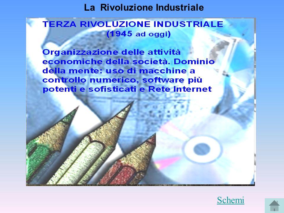 La Rivoluzione Industriale Schemi