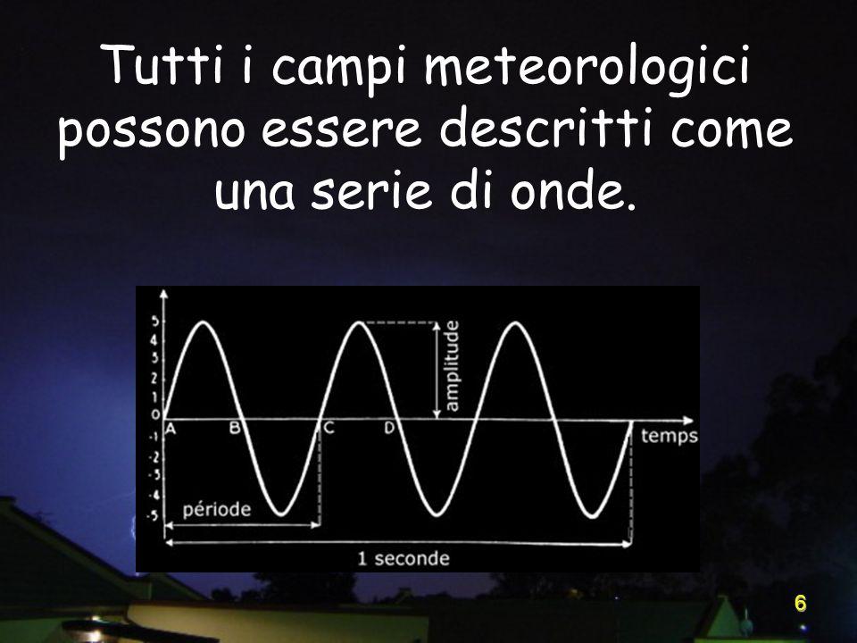 6 Tutti i campi meteorologici possono essere descritti come una serie di onde.