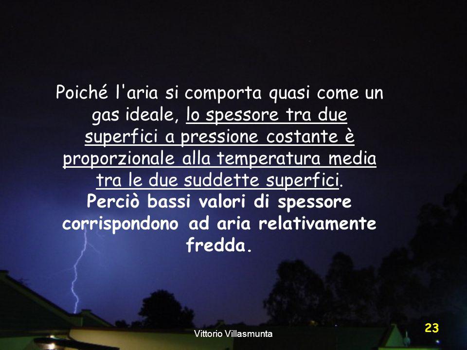 Vittorio Villasmunta 23 Poiché l'aria si comporta quasi come un gas ideale, lo spessore tra due superfici a pressione costante è proporzionale alla te