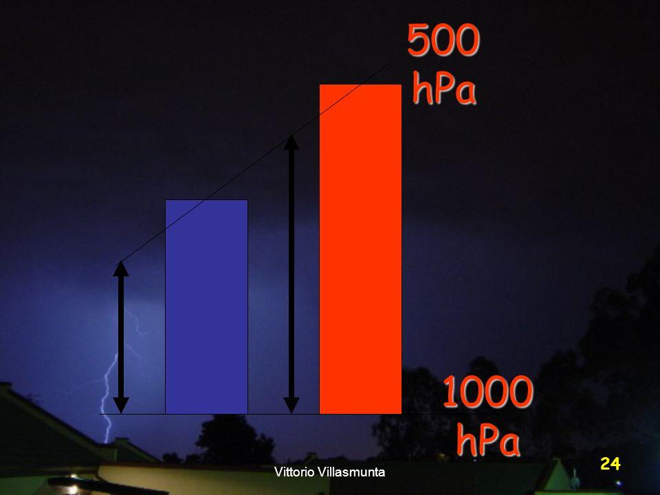Vittorio Villasmunta 24 1000 hPa 500 hPa