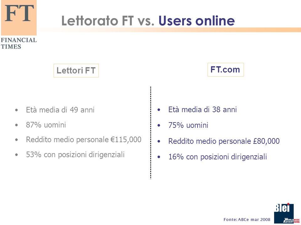 Età media di 49 anni 87% uomini Reddito medio personale 115,000 53% con posizioni dirigenziali FT.com Età media di 38 anni 75% uomini Reddito medio personale £80,000 16% con posizioni dirigenziali Lettori FT Lettorato FT vs.