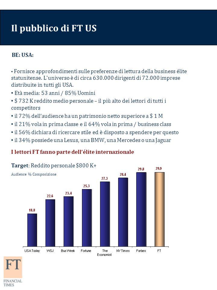 BE: USA: Fornisce approfondimenti sulle preferenze di lettura della business élite statunitense.