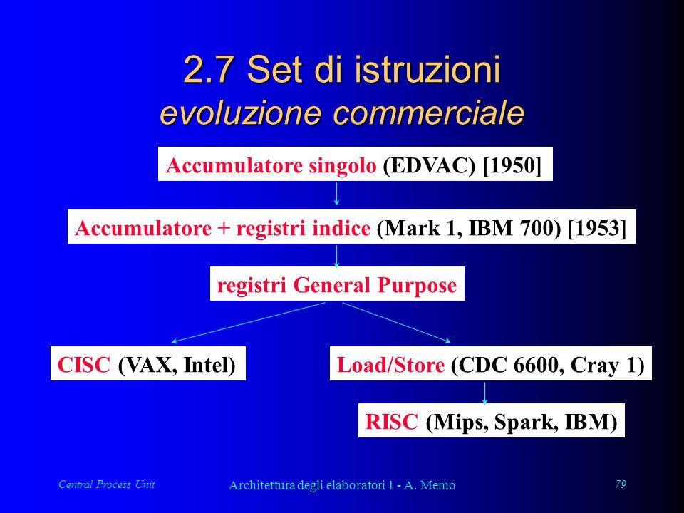 Central Process Unit Architettura degli elaboratori 1 - A. Memo 79 2.7 Set di istruzioni evoluzione commerciale Accumulatore singolo (EDVAC) [1950] Ac