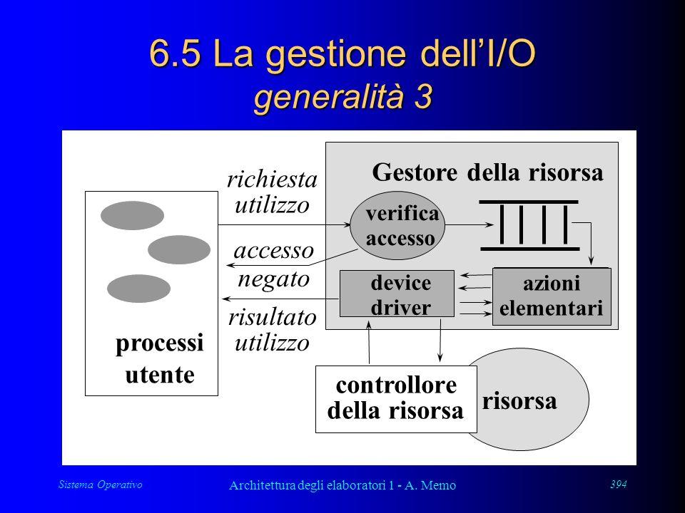 Sistema Operativo Architettura degli elaboratori 1 - A. Memo 394 6.5 La gestione dellI/O generalità 3 risorsa processi utente richiesta utilizzo verif