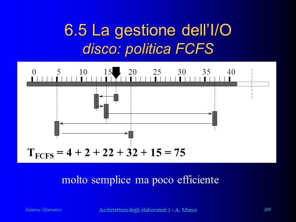 Sistema Operativo Architettura degli elaboratori 1 - A. Memo 399 6.5 La gestione dellI/O disco: politica FCFS 0510152025303540 T FCFS = 4 + 2 + 22 + 3